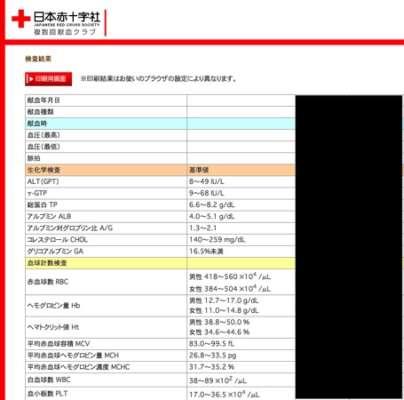 Web上で献血結果がチェックできる